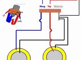 Anschluss für Roland Positional-Sensing mit Klinke u. XLR